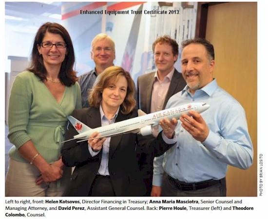 tmb 550 aircraft financing