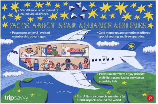 tmb 550 star alliance facts